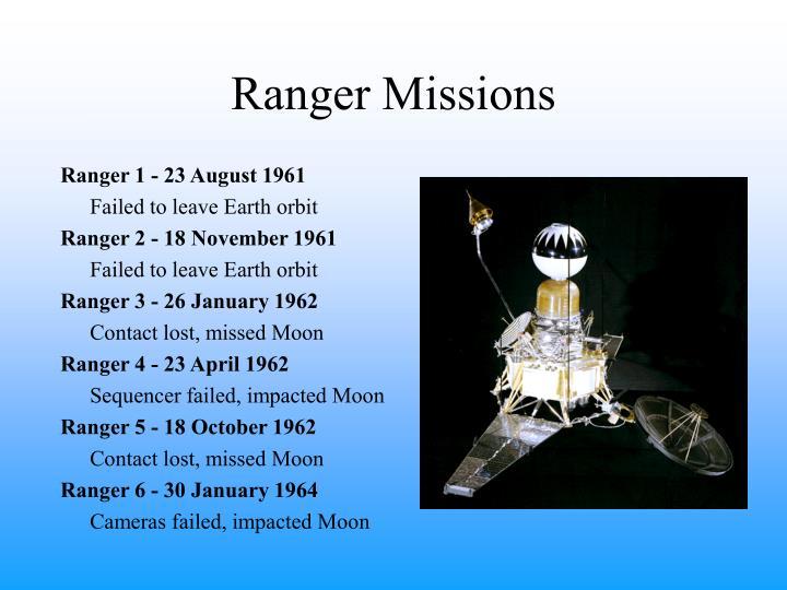 Ranger Missions