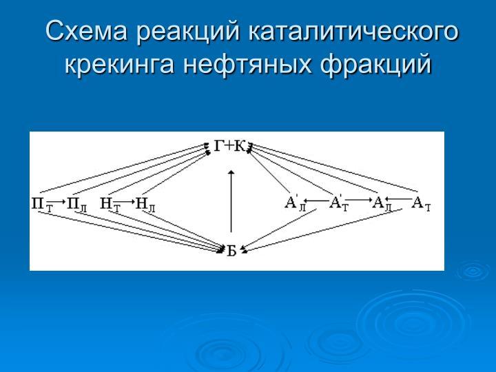 Схема реакций каталитического крекинга нефтяных фракций