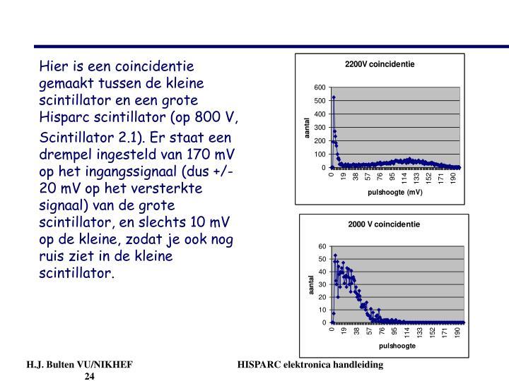 Hier is een coincidentie gemaakt tussen de kleine scintillator en een grote Hisparc scintillator (op 800 V,