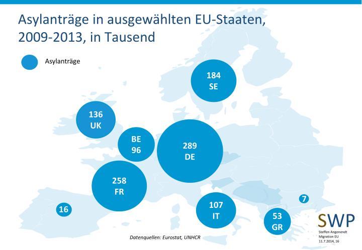 Asylanträge in ausgewählten EU-Staaten,