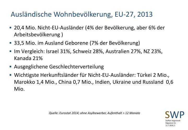 Ausländische Wohnbevölkerung, EU-27, 2013