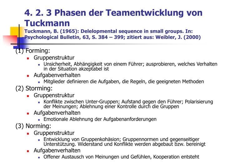 4. 2. 3 Phasen der Teamentwicklung von Tuckmann