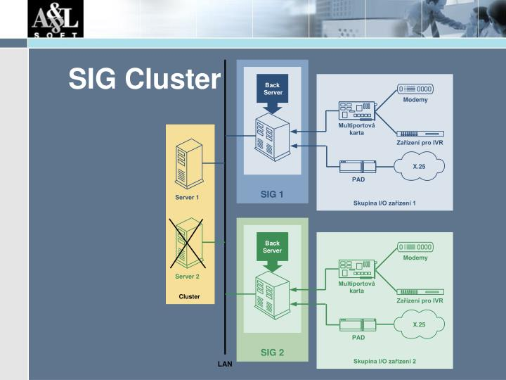 SIG Cluster