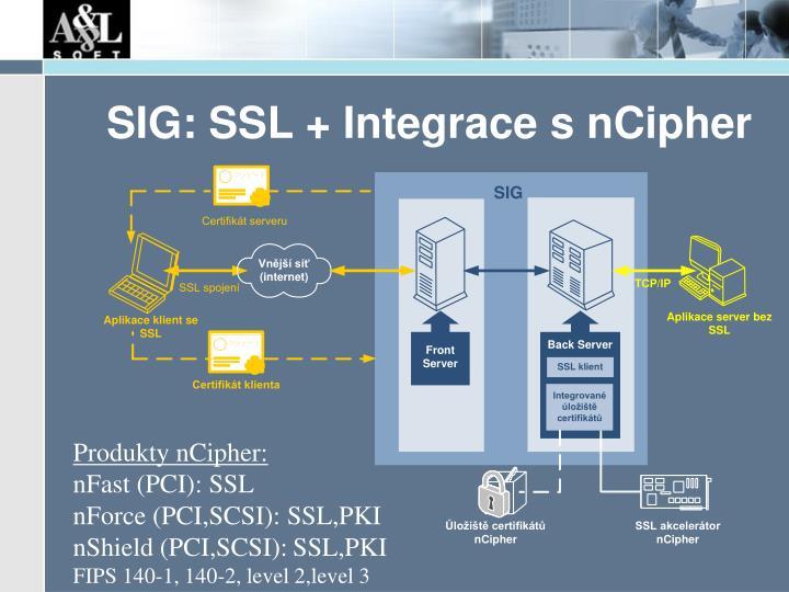 SIG: SSL + Integrace s nCipher