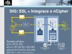 sig ssl integrace s ncipher