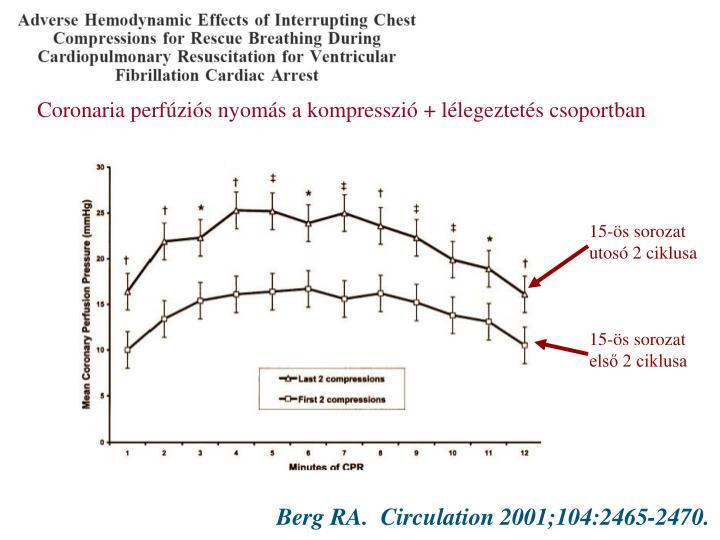 Coronaria perfúziós nyomás a kompresszió + lélegeztetés csoportban