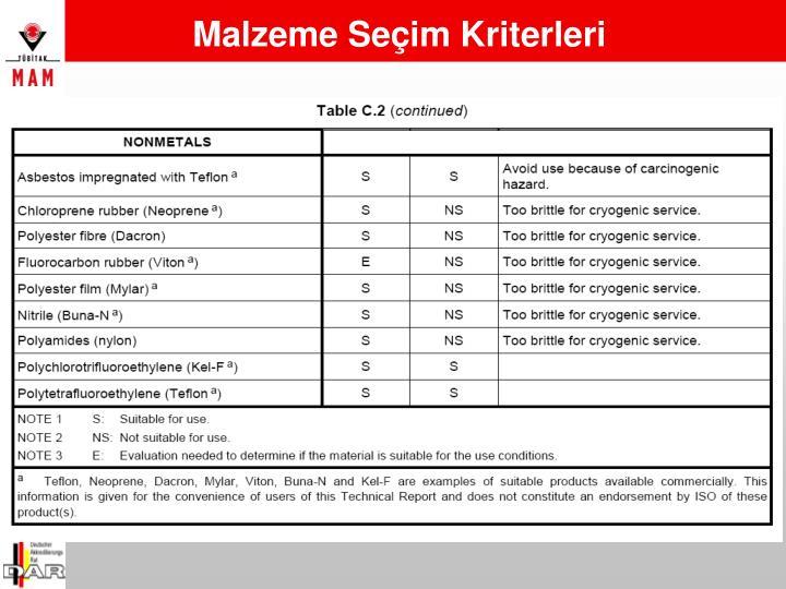 Malzeme Seçim Kriterleri