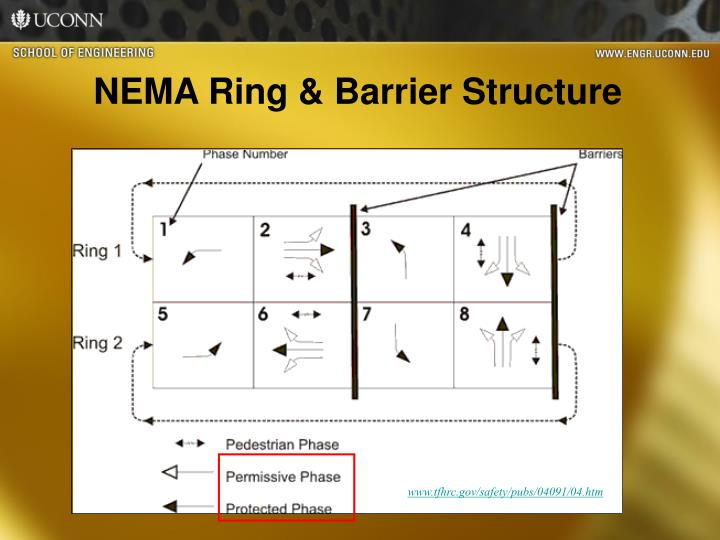 NEMA Ring & Barrier Structure