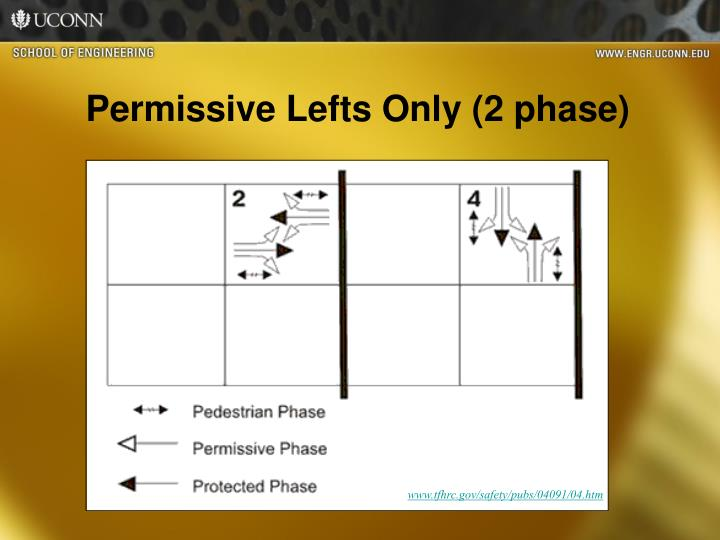 Permissive Lefts Only (2 phase)