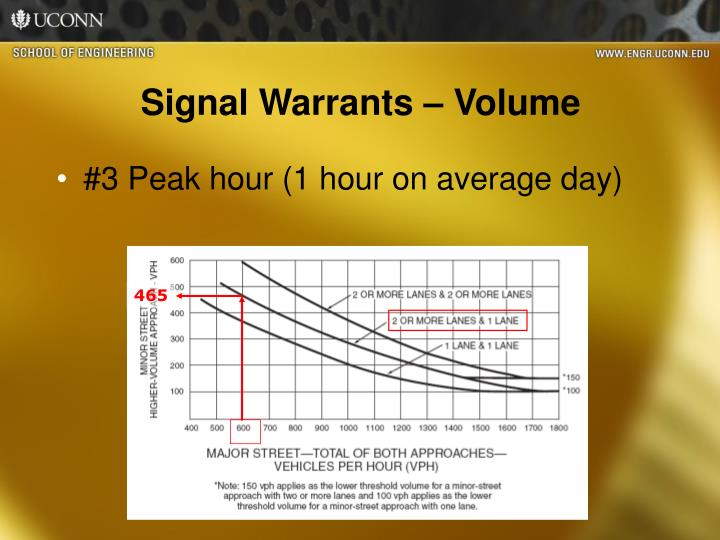 Signal Warrants – Volume
