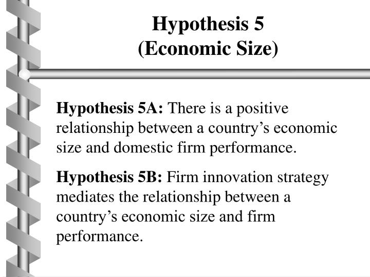 Hypothesis 5
