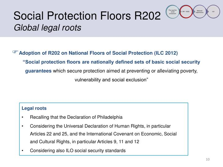 Social Protection Floors R202