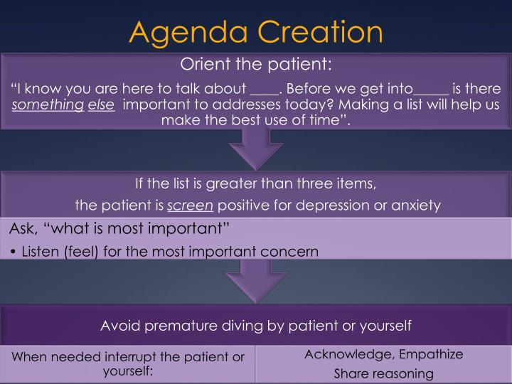 Agenda Creation