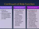 continuum of role function