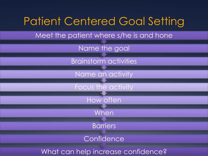 Patient Centered Goal Setting