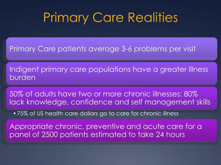 Primary Care Realities