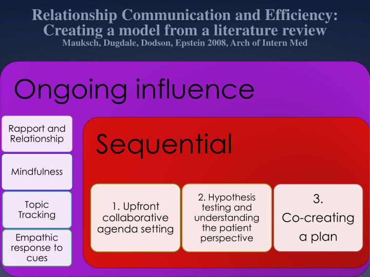 Relationship Communication and Efficiency: