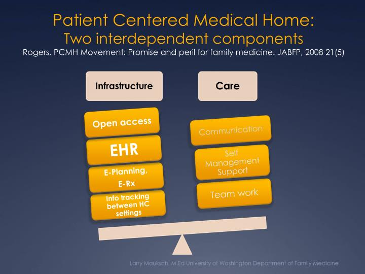 Patient Centered Medical Home: