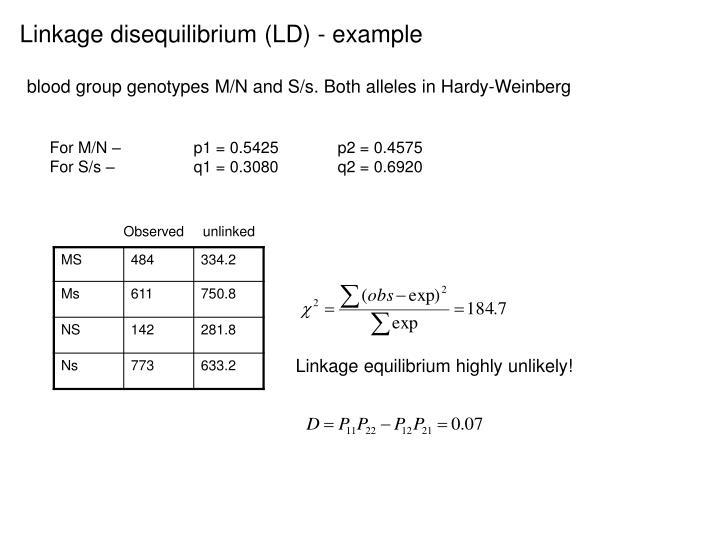Linkage disequilibrium (LD) - example