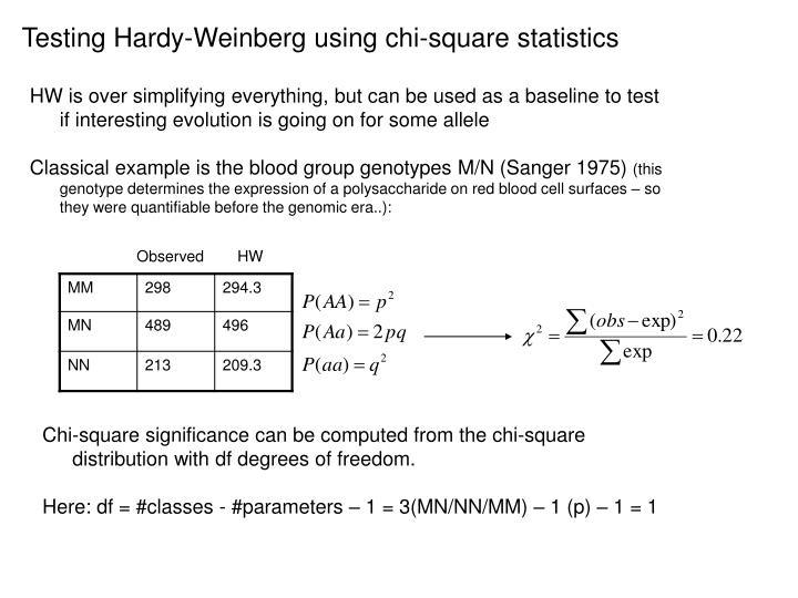 Testing Hardy-Weinberg using chi-square statistics