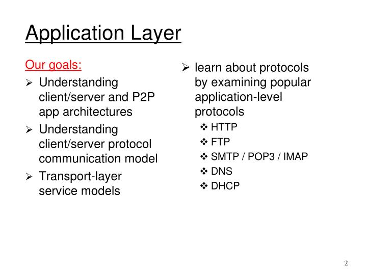 Application layer1