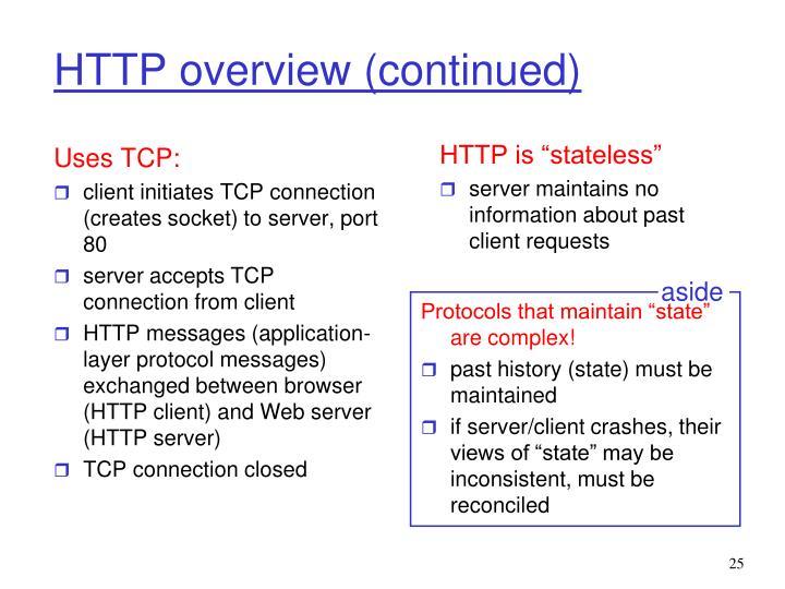 Uses TCP: