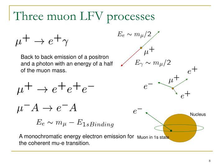 Three muon LFV processes