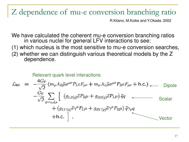 Z dependence of mu-e conversion branching ratio