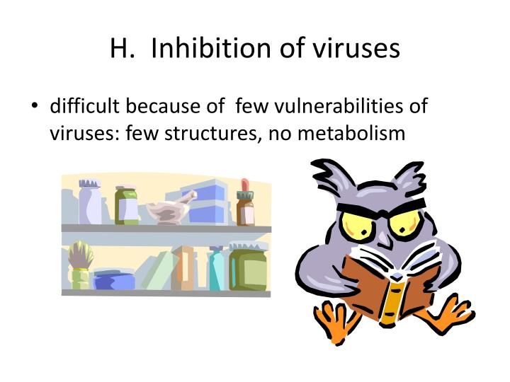 H.  Inhibition of viruses