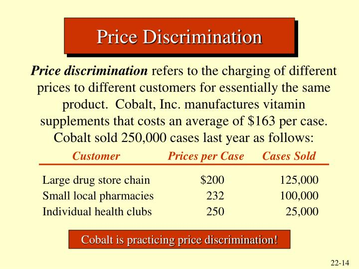 Customer                Prices per Case      Cases Sold