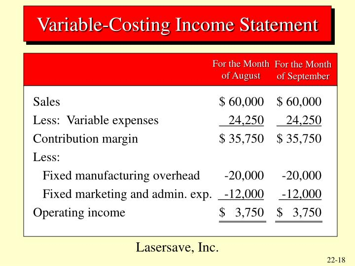 Variable-Costing Income Statement