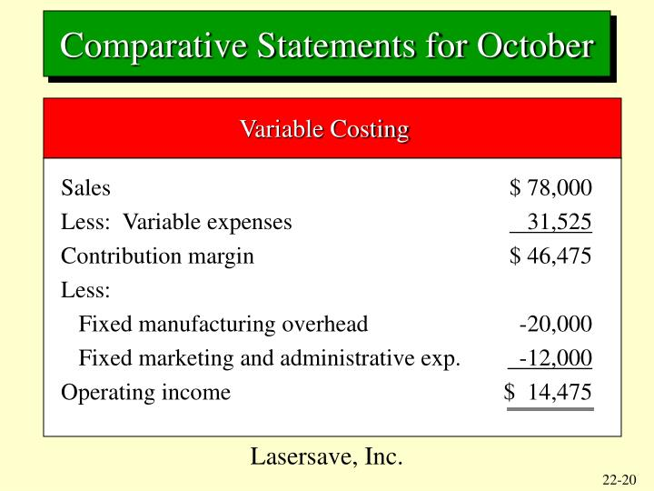 Comparative Statements for October