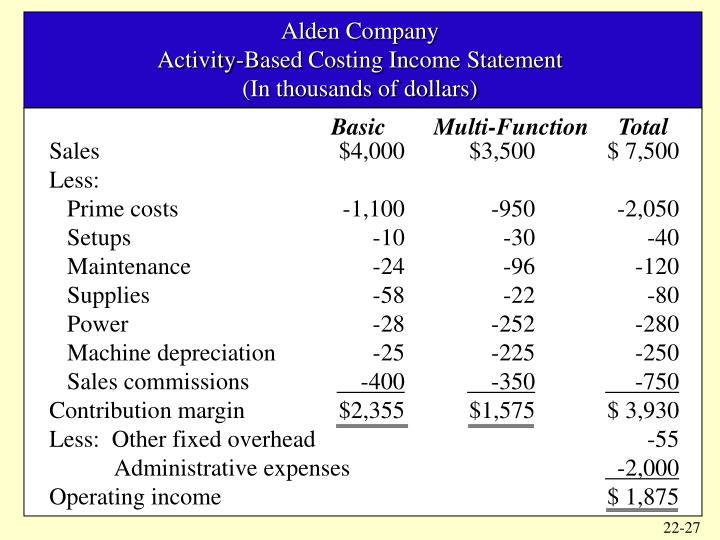 Alden Company
