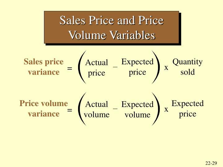 Sales price variance