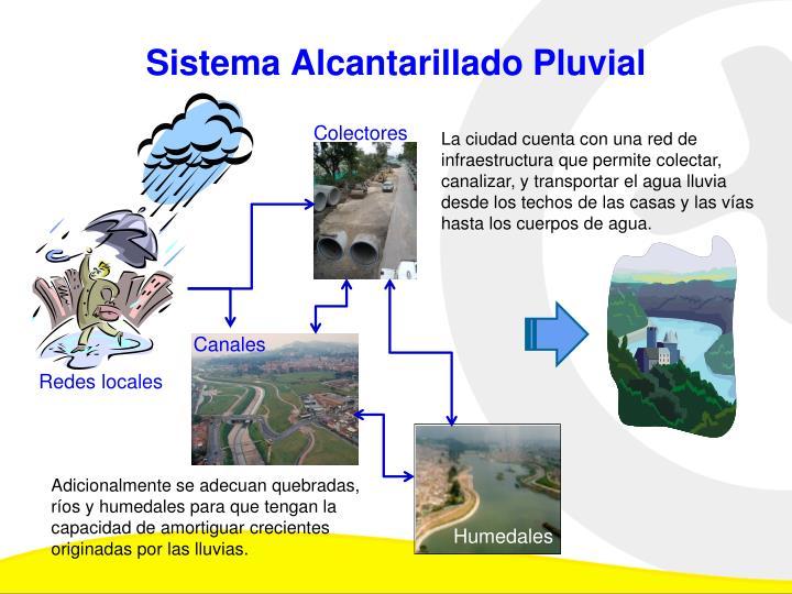 Sistema Alcantarillado Pluvial