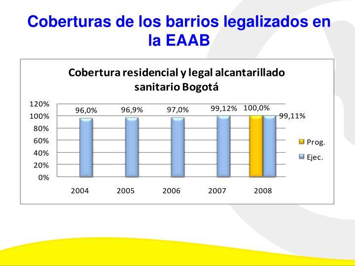 Coberturas de los barrios legalizados en la EAAB