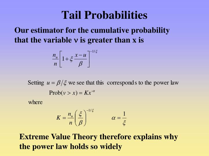 Tail Probabilities