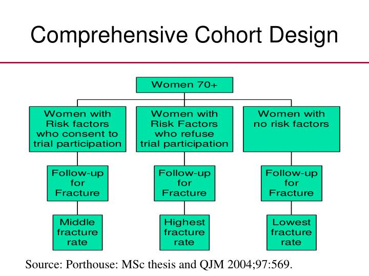 Comprehensive Cohort Design
