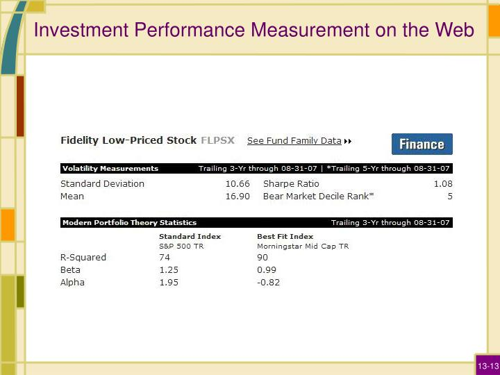 Investment Performance Measurement on the Web