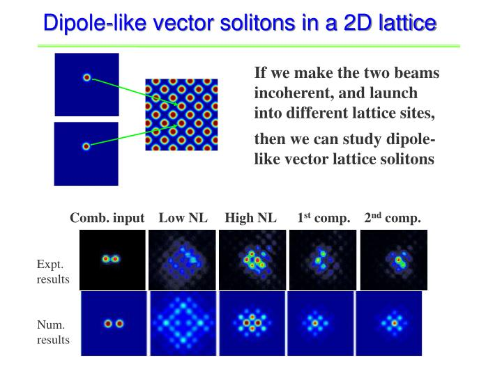 Dipole-like vector solitons in a 2D lattice