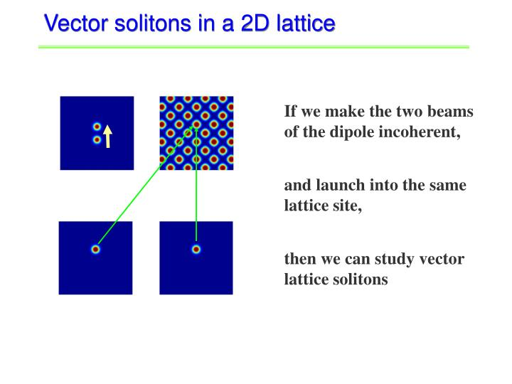 Vector solitons in a 2D lattice