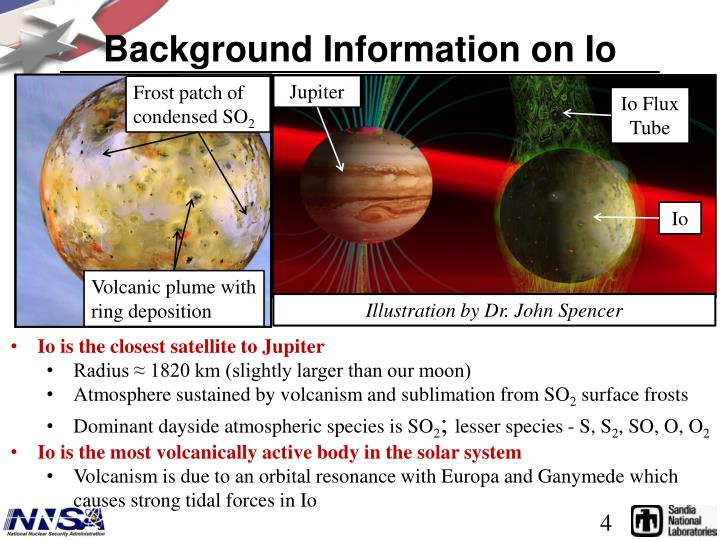 Background Information on Io