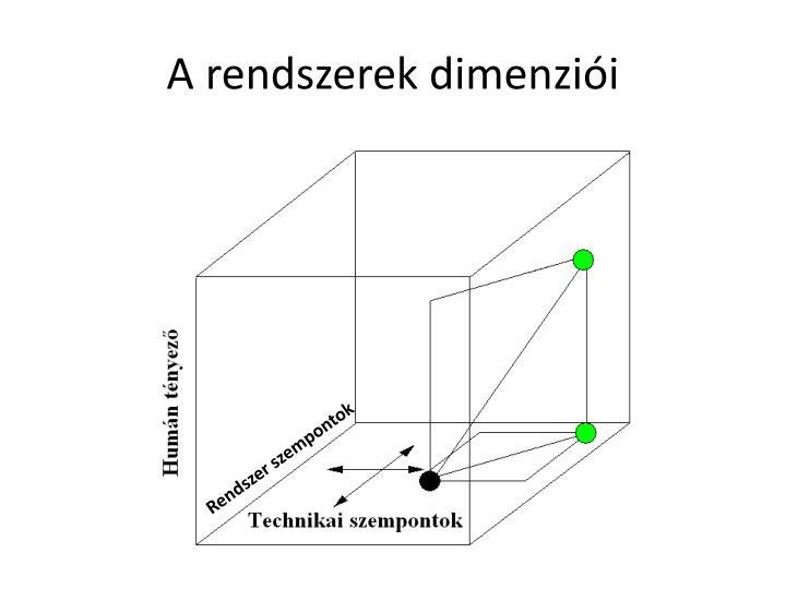 A rendszerek dimenziói