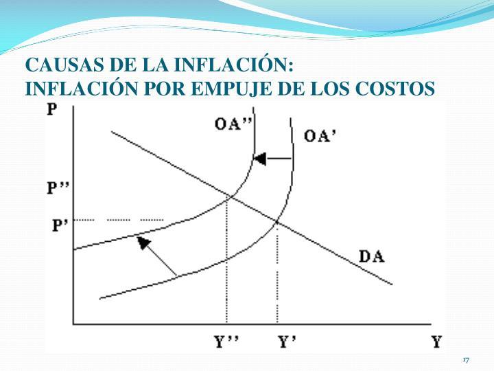 CAUSAS DE LA INFLACIÓN:
