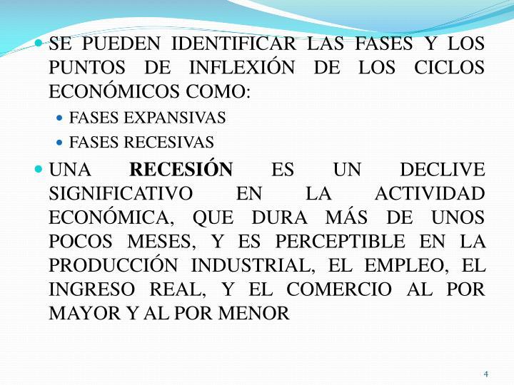 SE PUEDEN IDENTIFICAR LAS FASES Y LOS PUNTOS DE INFLEXIÓN DE LOS CICLOS ECONÓMICOS COMO: