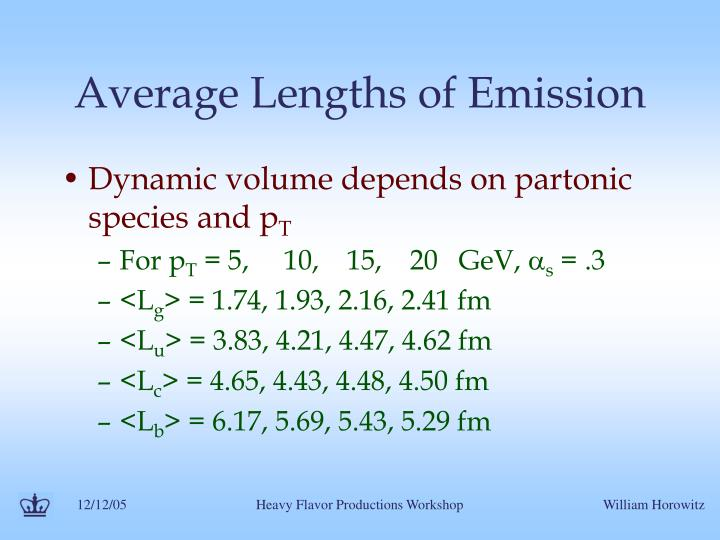 Average Lengths of Emission