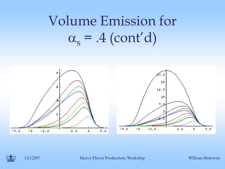 Volume Emission for