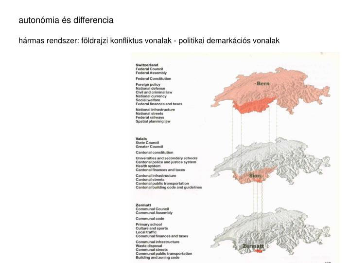 autonmia s differencia