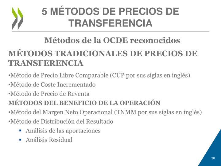 5 MÉTODOS DE PRECIOS DE TRANSFERENCIA