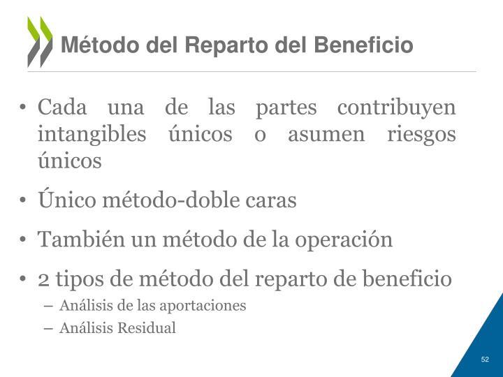 Método del Reparto del Beneficio